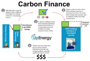 MAG-Carbon-Finance-101-BIG