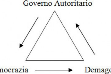 DEMAGOGICAMENTE CORRETTO